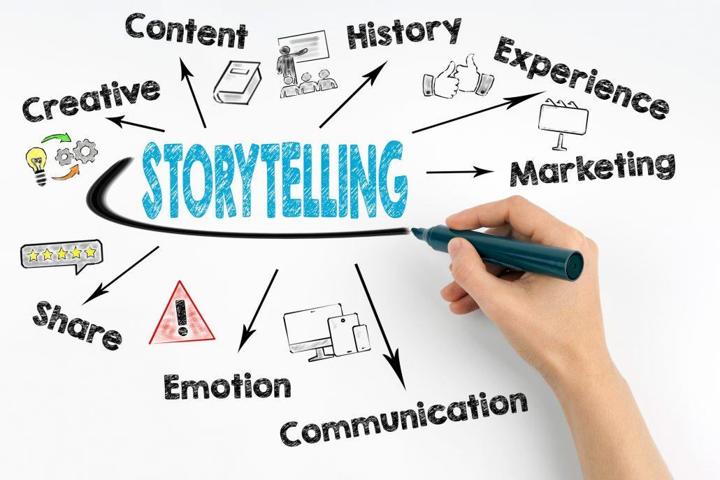 Social Media storytelling - Insights Dubai